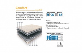 Матрас «Simple-Comfort»